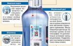 Как проверить водку на качество — определяем паленный алкоголь сами